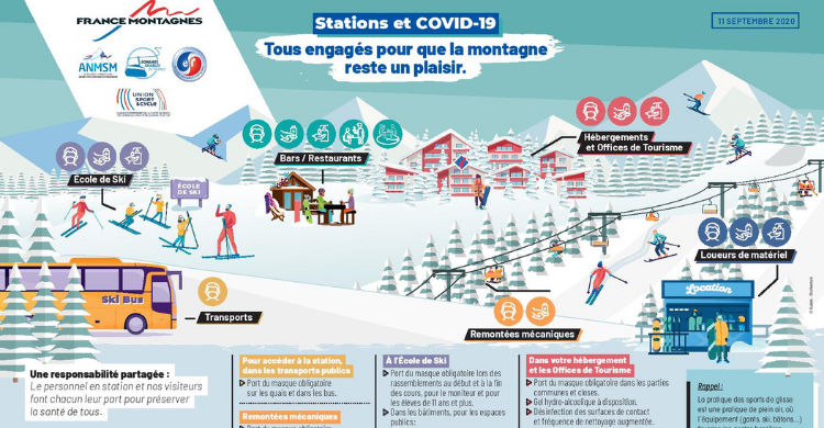 infographie_fr_montagnes